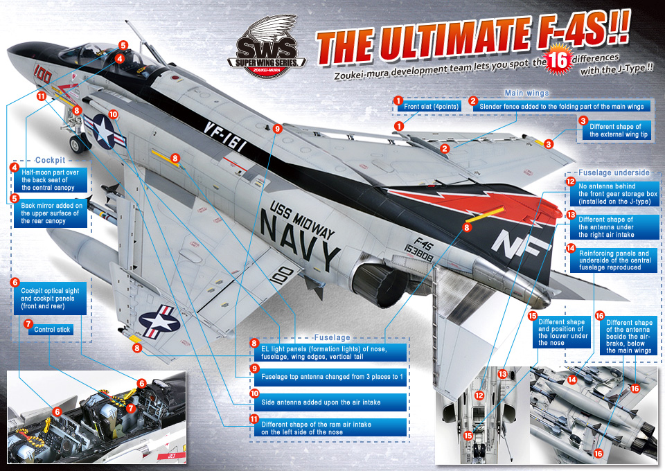 THE ULTIMATE F-4S!! The 16 differences with the J-Type !!